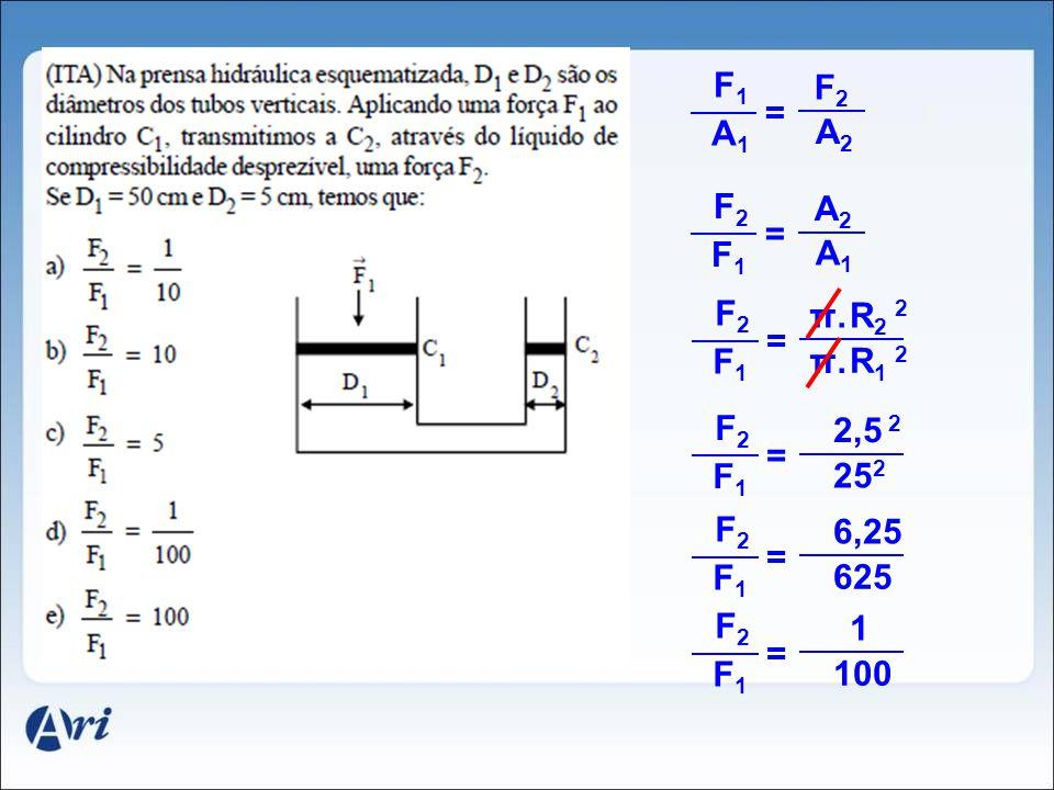 F1F1 A1A1 = F2F2 A2A2 F2F2 F1F1 = A2A2 A1A1 F2F2 F1F1 = π.π. R 2 2 π.π. R 1 2 F2F2 F1F1 = 2,5 2 25 2 F2F2 F1F1 = 6,25 625 F2F2 F1F1 = 1 100