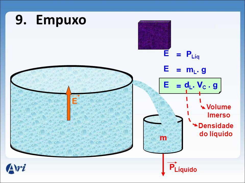 9.Empuxo m P Líquido E = E P Líq = E m L. g = E. gd L. Vd L. V C Densidade do líquido Volume Imerso