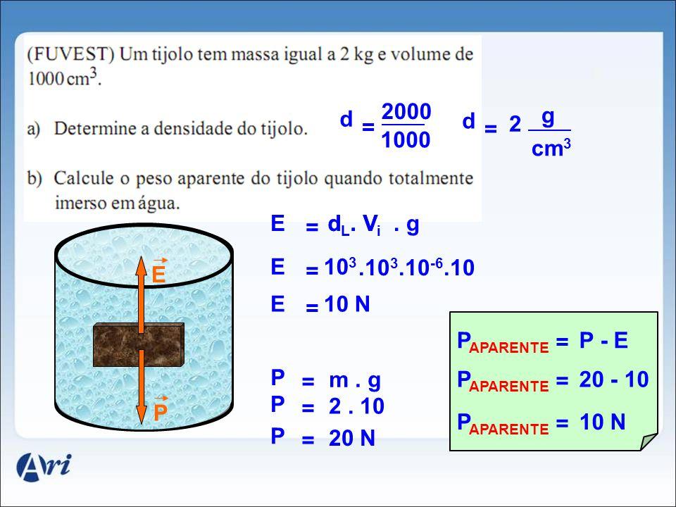 E P = P m. g 2000 1000 d = 2 d = g cm 3 = E. gd L. Vd L. V i = E10 3.10 3.10 -6.10 = E10 N = P 2. 10 = P 20 N = P APARENTE P - E = P APARENTE 20 - 10