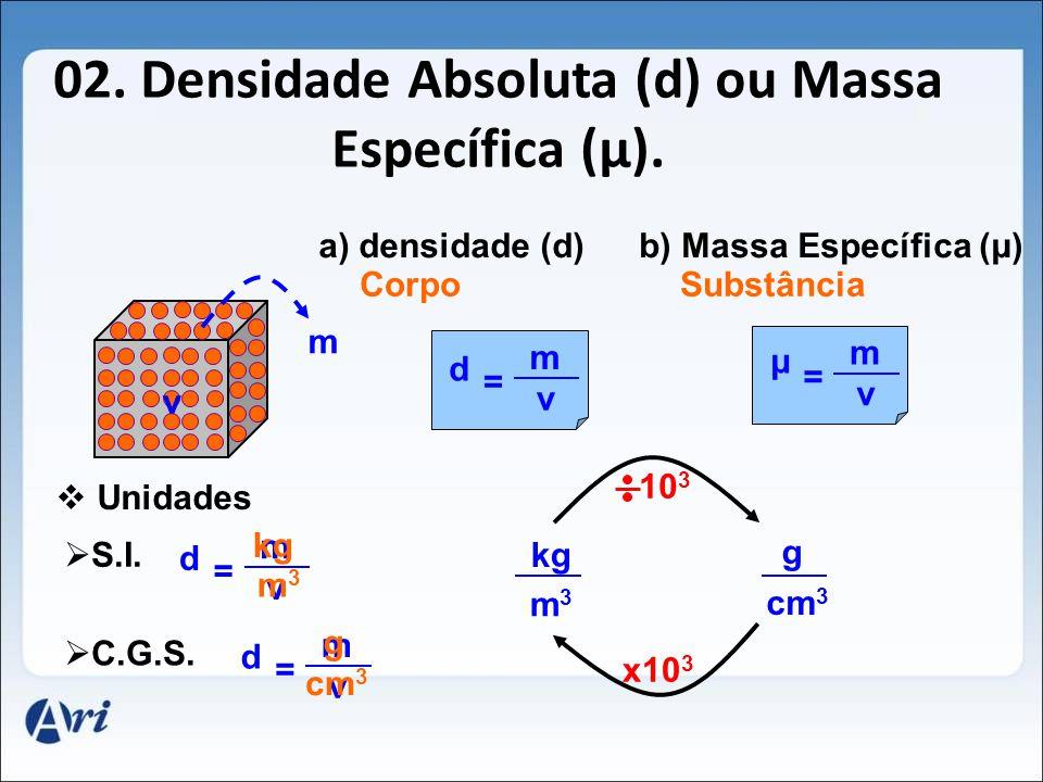 02. Densidade Absoluta (d) ou Massa Específica (μ). m v a) densidade (d) d = m v b) Massa Específica (μ) μ = SubstânciaCorpo m v Unidades S.I. m v d =
