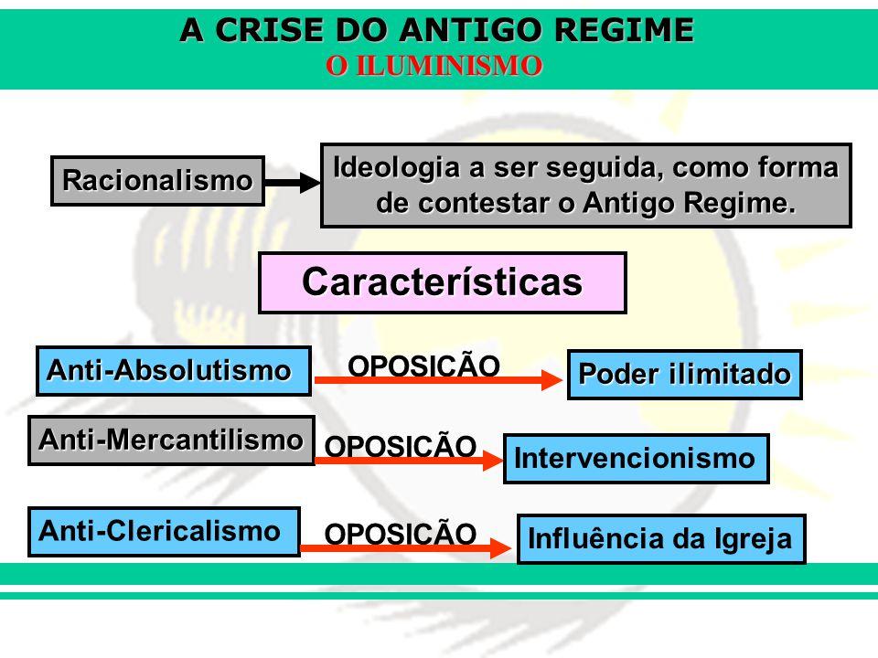A CRISE DO ANTIGO REGIME O ILUMINISMO Racionalismo Ideologia a ser seguida, como forma de contestar o Antigo Regime. Características Anti-Absolutismo