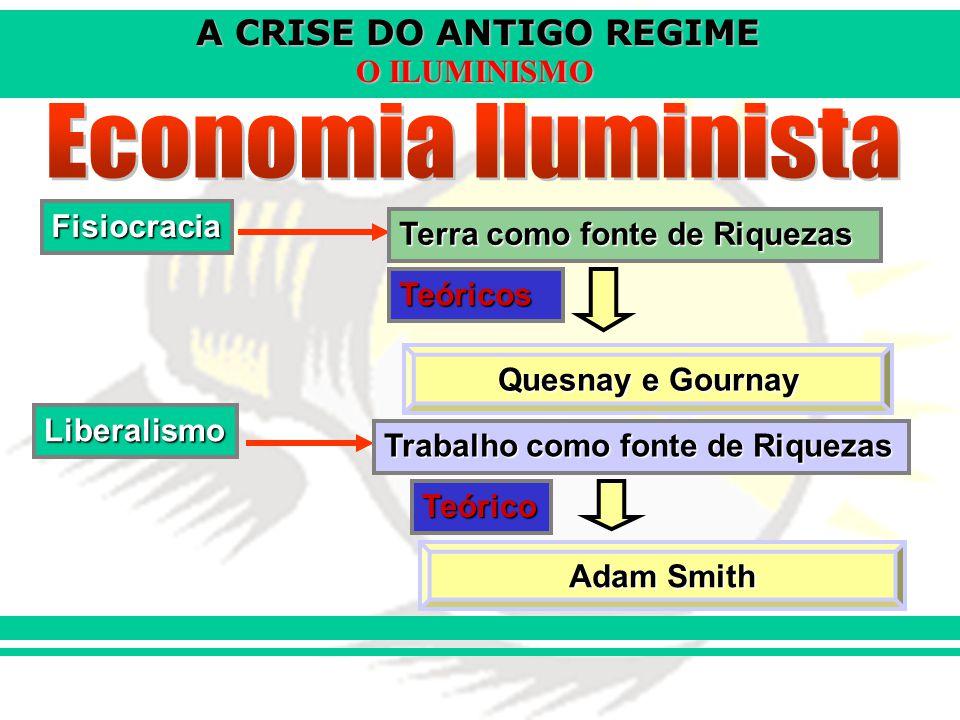 A CRISE DO ANTIGO REGIME O ILUMINISMO A) JONH LOCKE (Inglaterra): –Precursor do Iluminismo (considerado o Pai do Iluminismo).