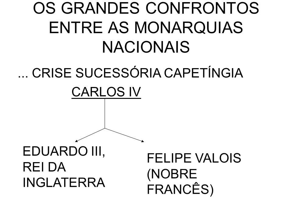 OS GRANDES CONFRONTOS ENTRE AS MONARQUIAS NACIONAIS... CRISE SUCESSÓRIA CAPETÍNGIA CARLOS IV EDUARDO III, REI DA INGLATERRA FELIPE VALOIS (NOBRE FRANC