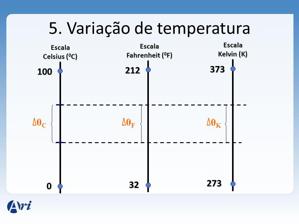 5. Variação de temperatura Escala Celsius ( 0 C) 0 100 Escala Fahrenheit ( 0 F) 32 212 Escala Kelvin (K) 273 373 ΔθCΔθC ΔθFΔθF ΔθKΔθK