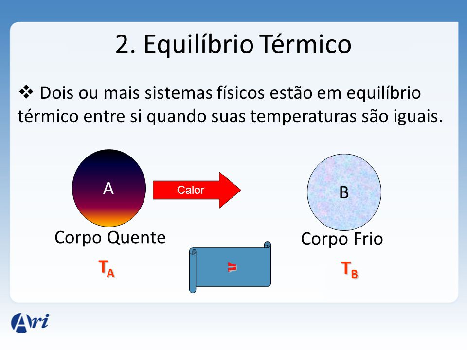 2. Equilíbrio Térmico Dois ou mais sistemas físicos estão em equilíbrio térmico entre si quando suas temperaturas são iguais. A B Corpo Quente Corpo F