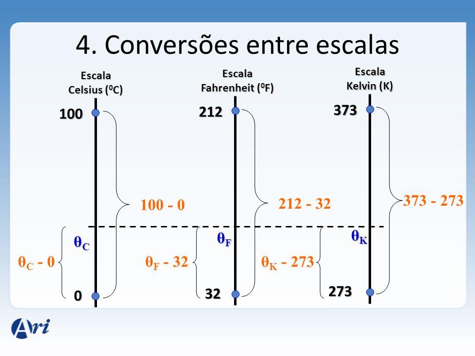 4. Conversões entre escalas Escala Celsius ( 0 C) 0 100 Escala Fahrenheit ( 0 F) 32 212 Escala Kelvin (K) 273 373 θCθCθCθC θFθFθFθF θKθKθKθK θ C - 0θ