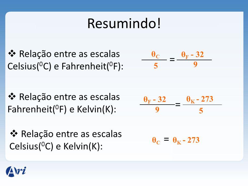 Resumindo! Relação entre as escalas Celsius( 0 C) e Fahrenheit( 0 F): θCθC = θ F - 32 5 9 Relação entre as escalas Fahrenheit( 0 F) e Kelvin(K): θ K -