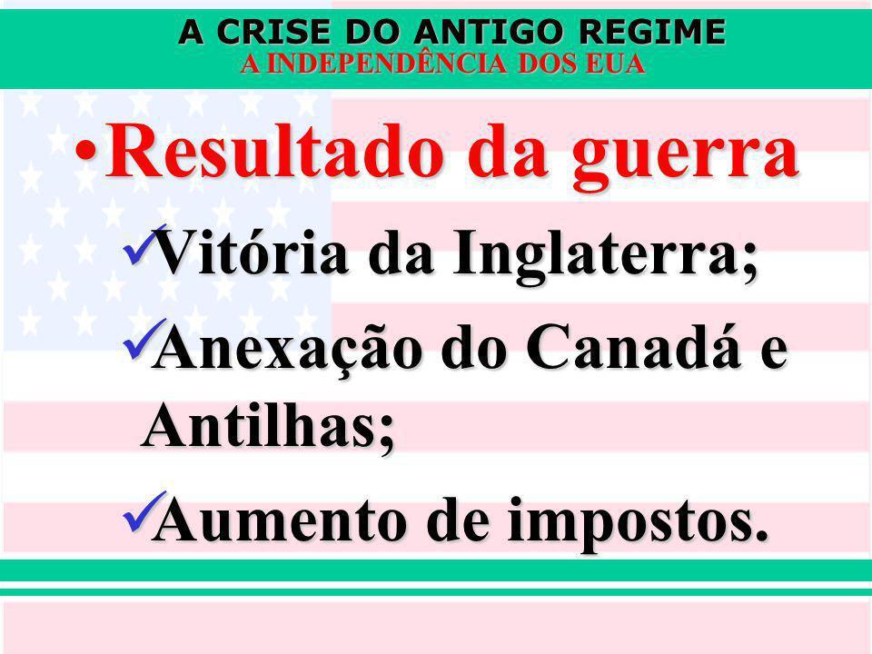 A CRISE DO ANTIGO REGIME A INDEPENDÊNCIA DOS EUA Resultado da guerraResultado da guerra Vitória da Inglaterra; Vitória da Inglaterra; Anexação do Canadá e Antilhas; Anexação do Canadá e Antilhas; Aumento de impostos.
