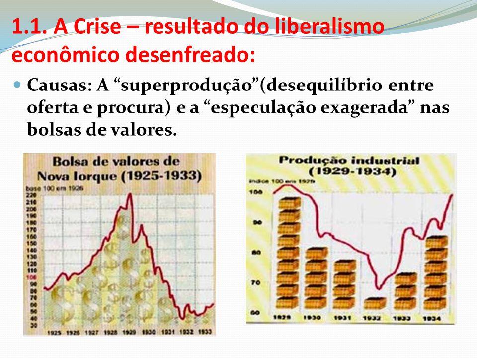1.1. A Crise – resultado do liberalismo econômico desenfreado: Causas: A superprodução(desequilíbrio entre oferta e procura) e a especulação exagerada