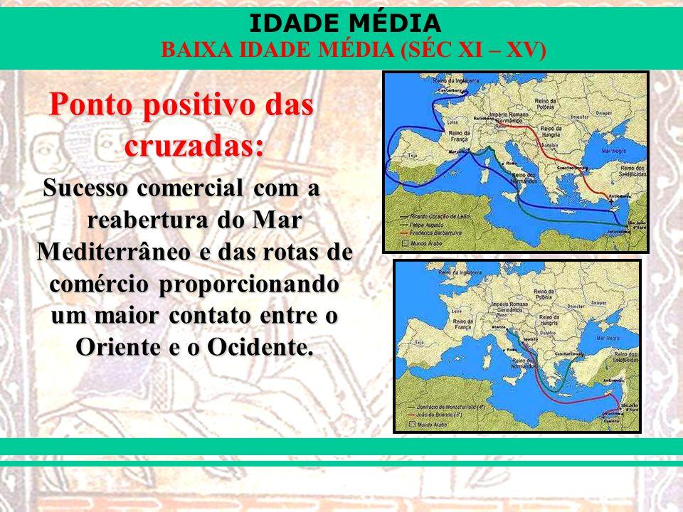IDADE MÉDIA BAIXA IDADE MÉDIA (SÉC XI – XV) Ponto positivo das cruzadas: Sucesso comercial com a reabertura do Mar Mediterrâneo e das rotas de comércio proporcionando um maior contato entre o Oriente e o Ocidente.