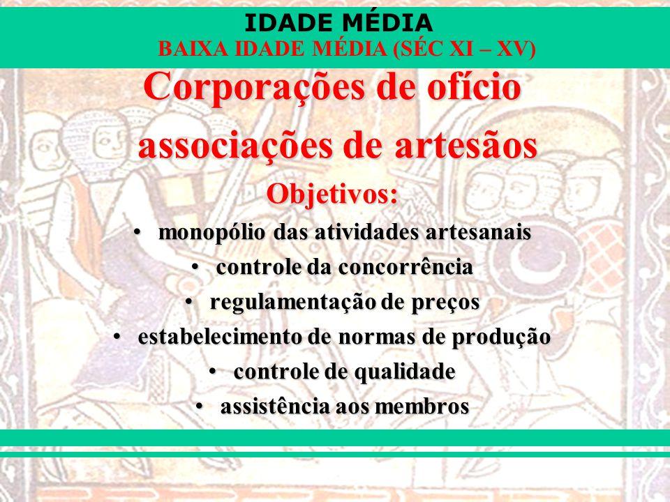 IDADE MÉDIA BAIXA IDADE MÉDIA (SÉC XI – XV) Corporações de ofício associações de artesãos associações de artesãosObjetivos: monopólio das atividades a