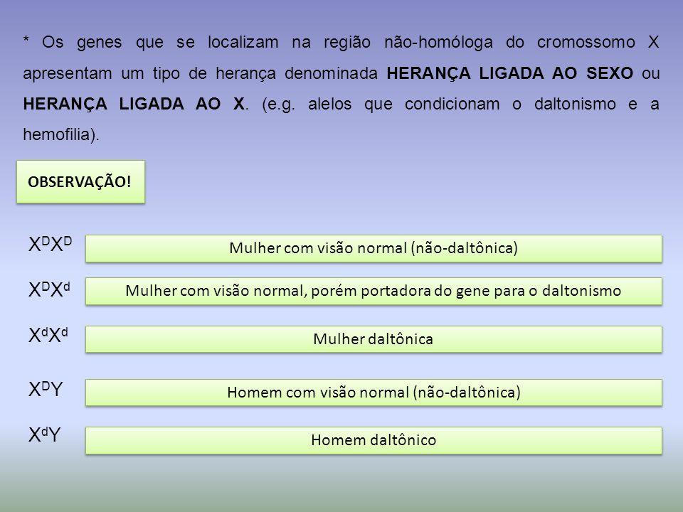 * Os genes que se localizam na região não-homóloga do cromossomo X apresentam um tipo de herança denominada HERANÇA LIGADA AO SEXO ou HERANÇA LIGADA AO X.