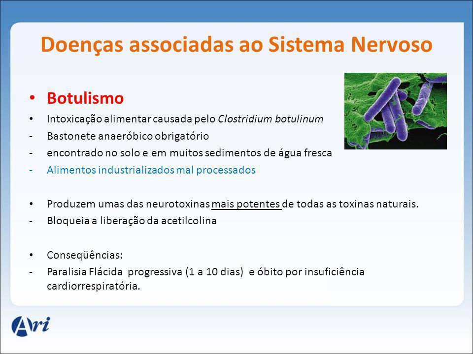 Doenças associadas ao Sistema Nervoso Botulismo Intoxicação alimentar causada pelo Clostridium botulinum -Bastonete anaeróbico obrigatório -encontrado