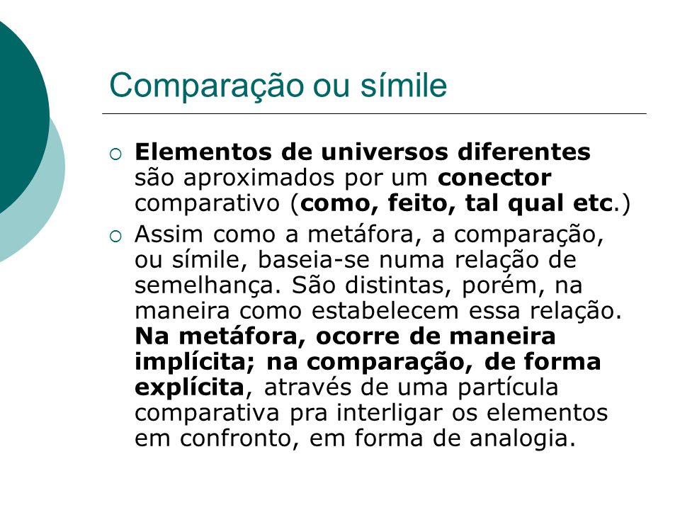 Comparação ou símile Elementos de universos diferentes são aproximados por um conector comparativo (como, feito, tal qual etc.) Assim como a metáfora, a comparação, ou símile, baseia-se numa relação de semelhança.