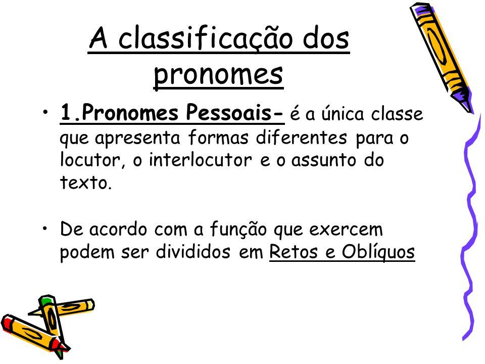A classificação dos pronomes 1.Pronomes Pessoais- é a única classe que apresenta formas diferentes para o locutor, o interlocutor e o assunto do texto.
