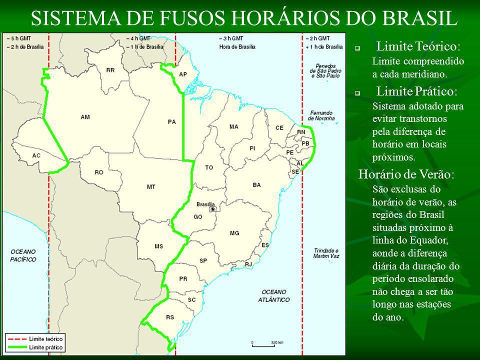 SISTEMA DE FUSOS HORÁRIOS DO BRASIL Limite Teórico: Limite compreendido a cada meridiano.