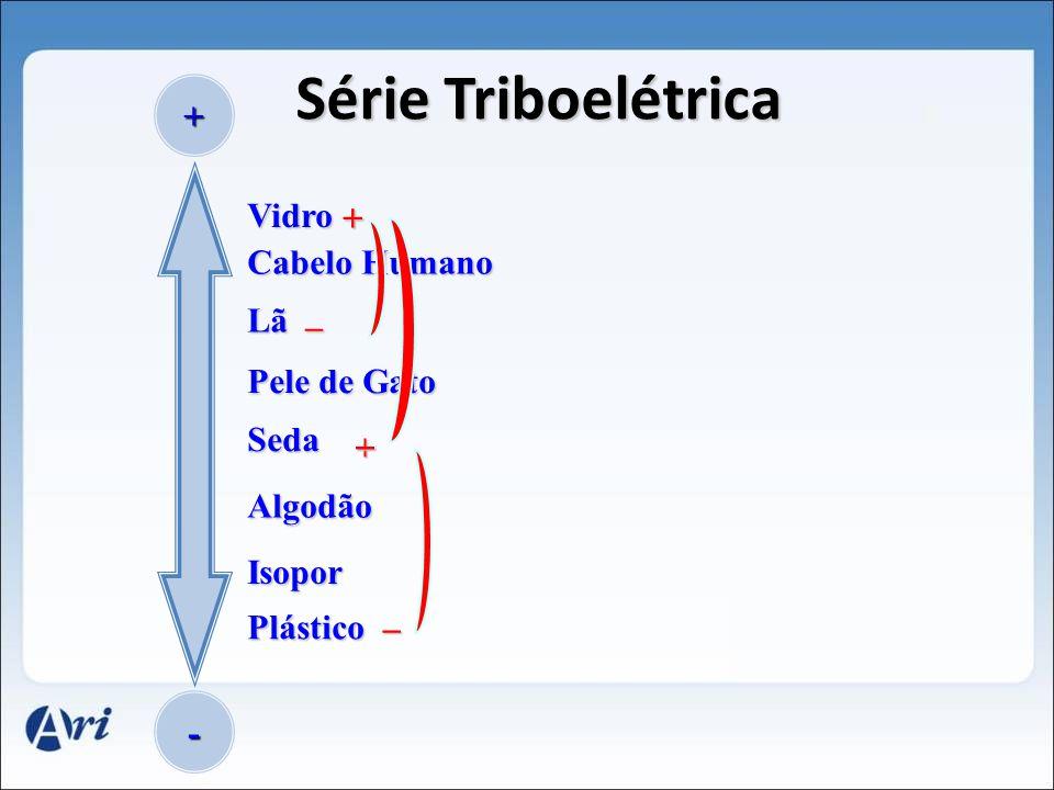 Série Triboelétrica + - Cabelo Humano Lã Pele de Gato Seda Algodão Isopor Plástico Vidro + _ + _ + _