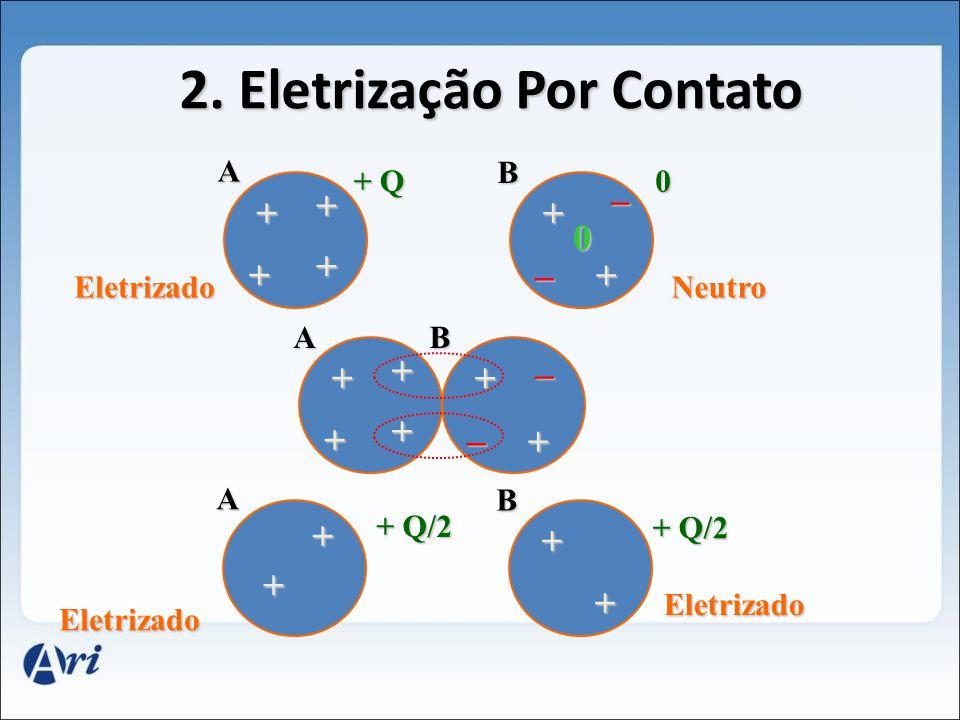 a) Contato Simultâneo Q A Q A Q B Q B Q C Q C Antes Q A Q A Q B Q B Q C Q C Depois Q Final Q Final Σ Q Σ Q Σ Q Σ Q = N Somatório das Cargas Elétricas em Contato.