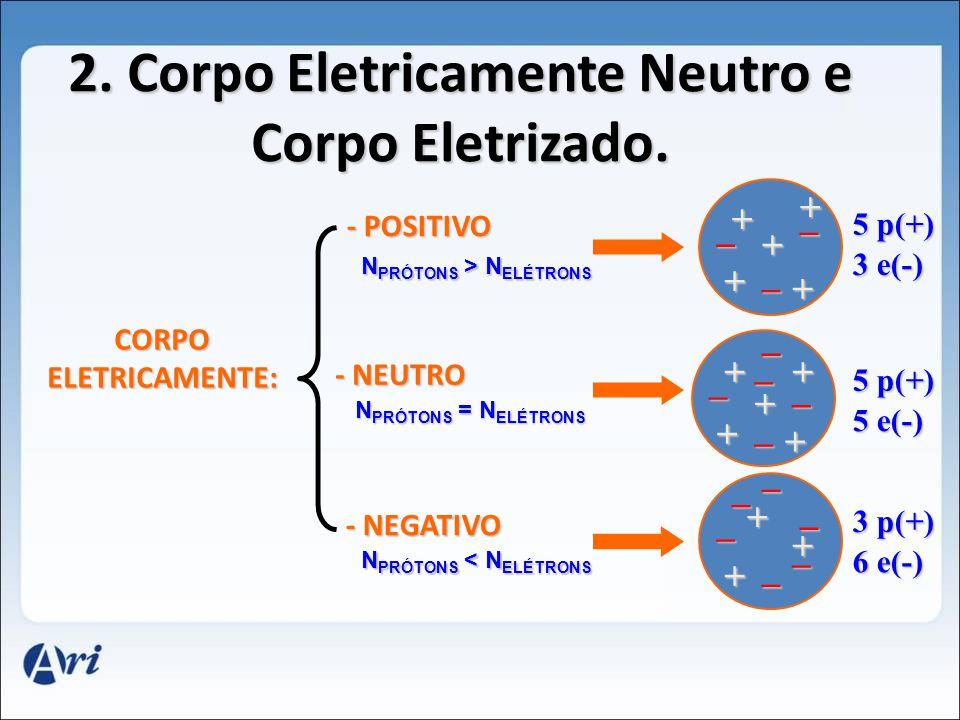 2.Corpo Eletricamente Neutro e Corpo Eletrizado.