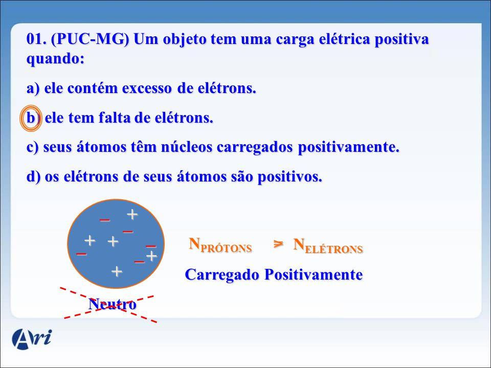 01.(PUC-MG) Um objeto tem uma carga elétrica positiva quando: a) ele contém excesso de elétrons.