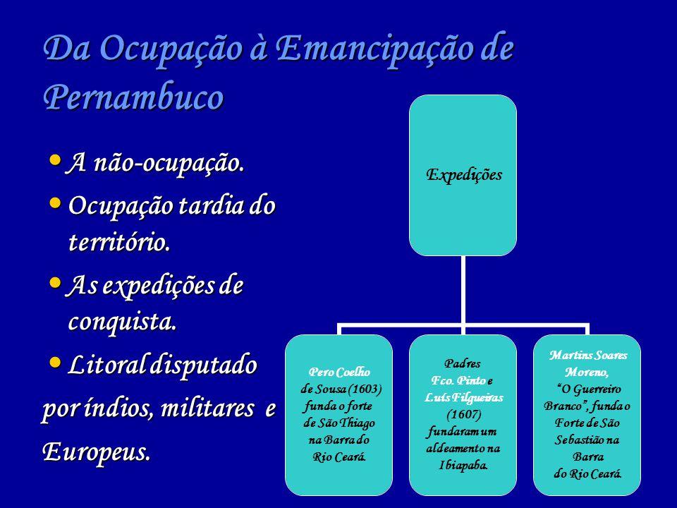 Da Ocupação à Emancipação de Pernambuco A não-ocupação.