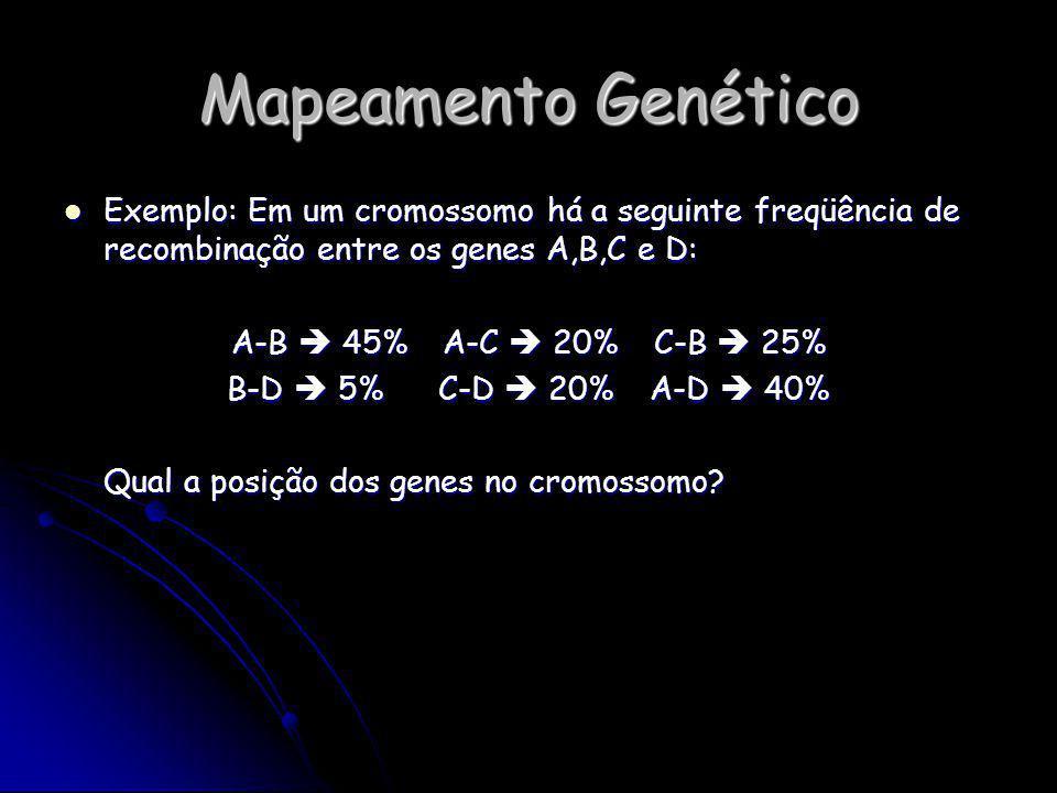 Mapeamento Genético Exemplo: Em um cromossomo há a seguinte freqüência de recombinação entre os genes A,B,C e D: Exemplo: Em um cromossomo há a seguin