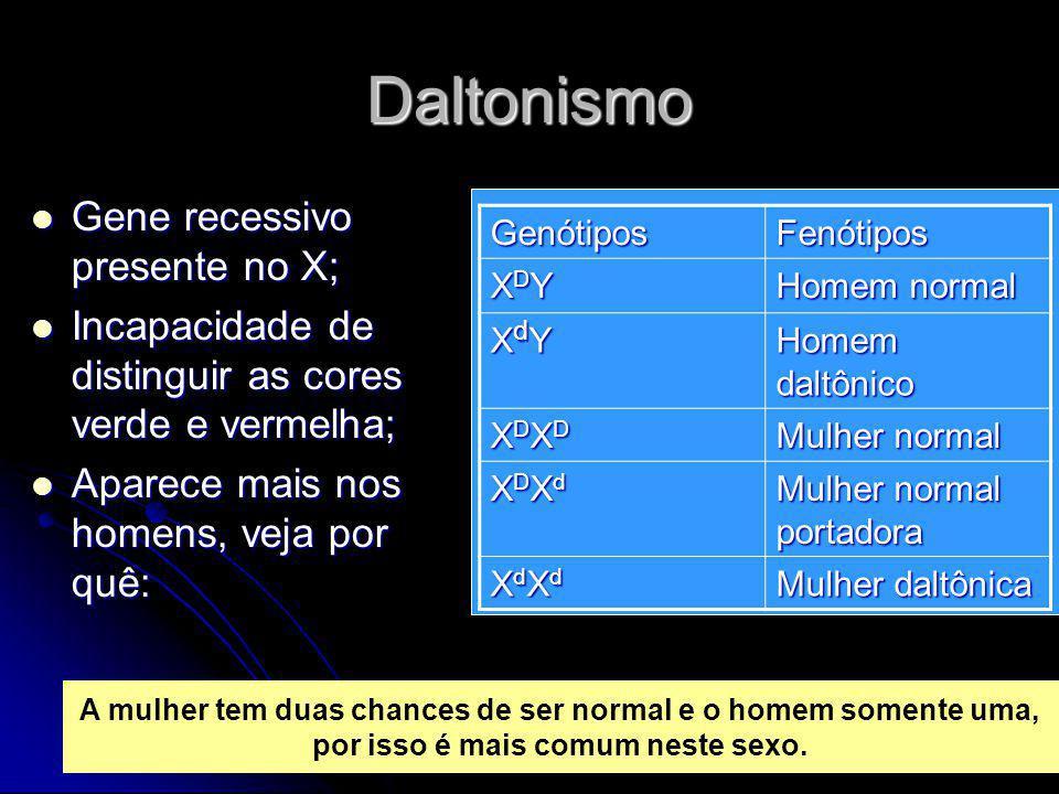 Daltonismo Gene recessivo presente no X; Gene recessivo presente no X; Incapacidade de distinguir as cores verde e vermelha; Incapacidade de distingui