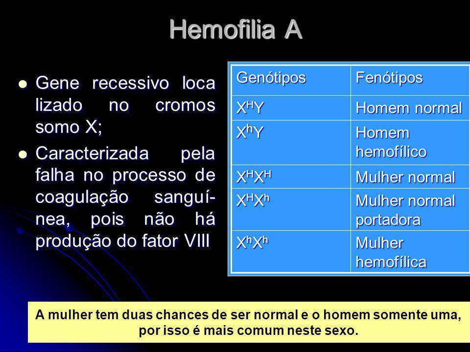 Hemofilia A Gene recessivo loca lizado no cromos somo X; Gene recessivo loca lizado no cromos somo X; Caracterizada pela falha no processo de coagulaç