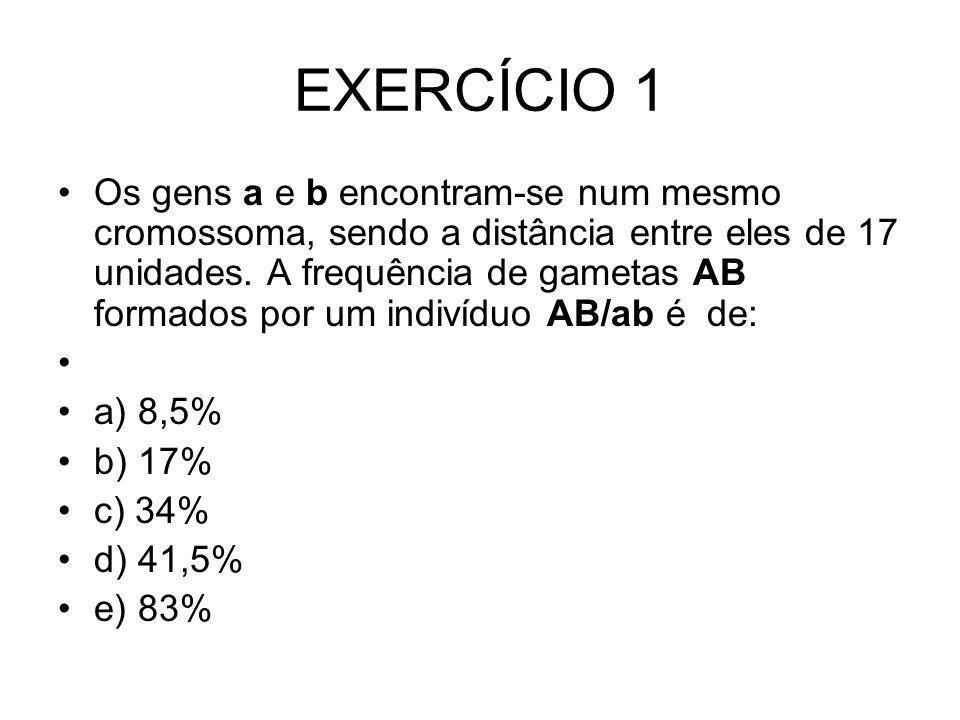EXERCÍCIO 1 Os gens a e b encontram-se num mesmo cromossoma, sendo a distância entre eles de 17 unidades. A frequência de gametas AB formados por um i