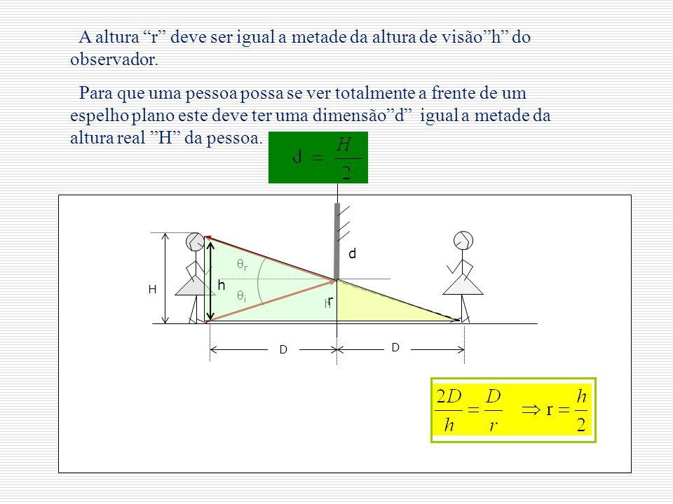 A altura r deve ser igual a metade da altura de visãoh do observador. Para que uma pessoa possa se ver totalmente a frente de um espelho plano este de