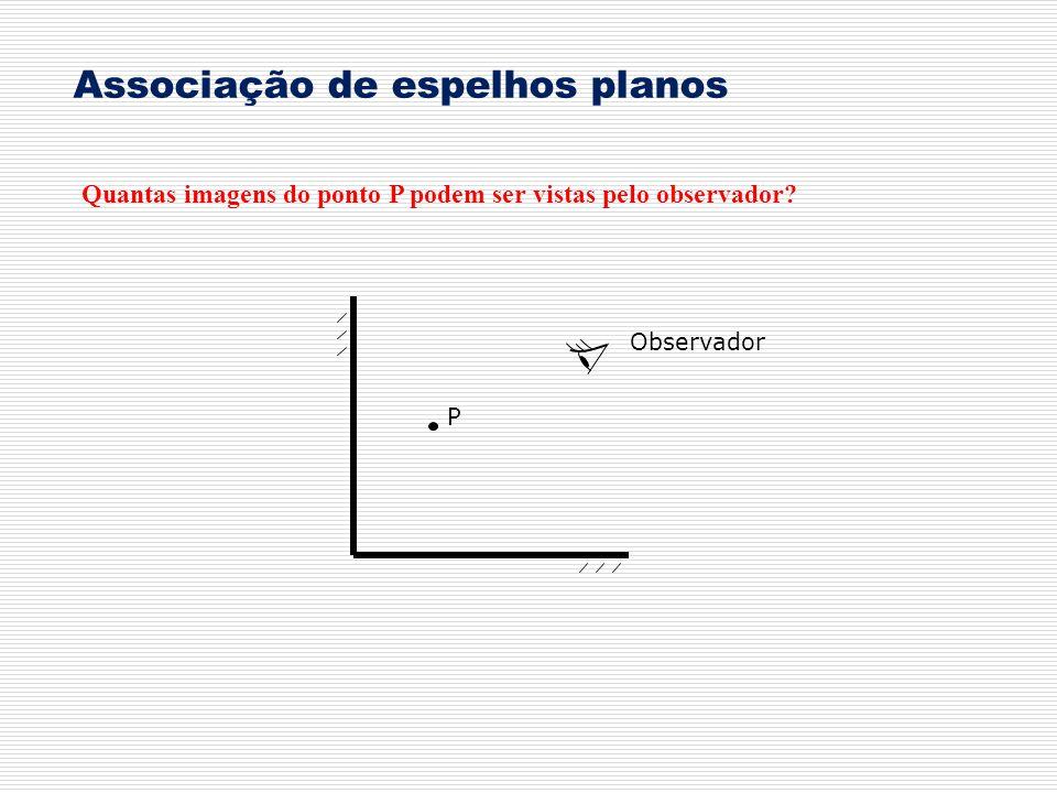 Associação de espelhos planos P Quantas imagens do ponto P podem ser vistas pelo observador? Observador