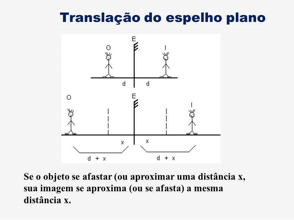 Translação do espelho plano Se o objeto se afastar (ou aproximar uma distância x, sua imagem se aproxima (ou se afasta) a mesma distância x.