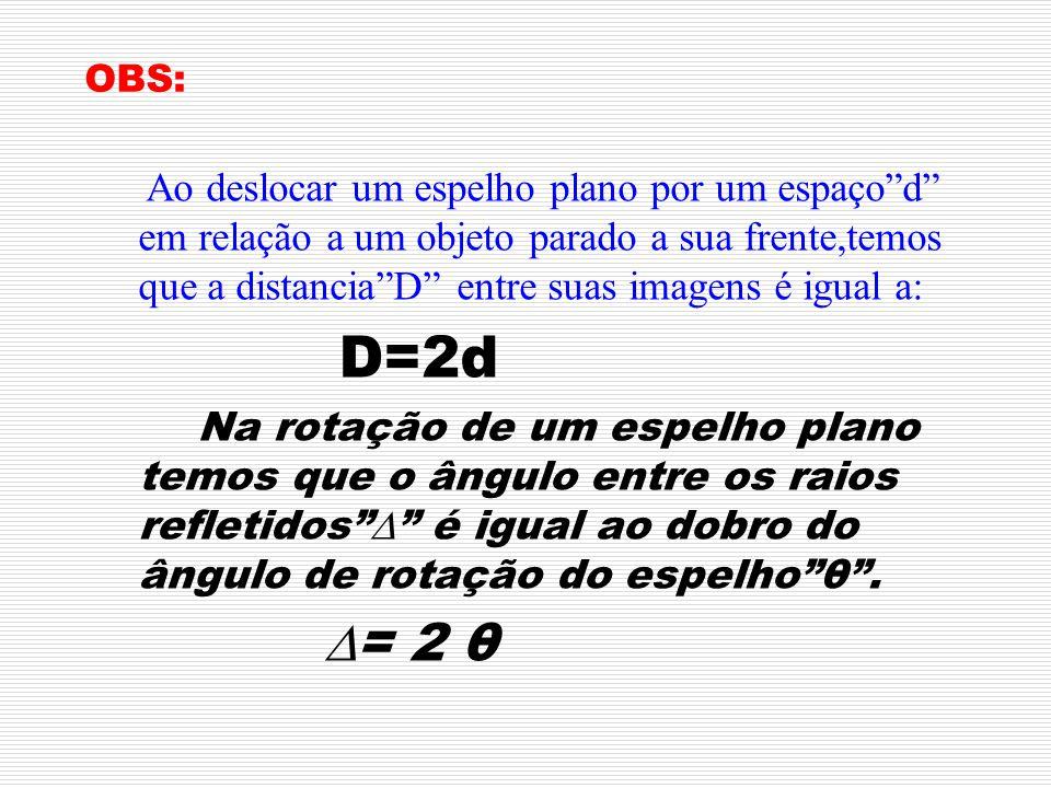 OBS: Ao deslocar um espelho plano por um espaçod em relação a um objeto parado a sua frente,temos que a distanciaD entre suas imagens é igual a: D=2d