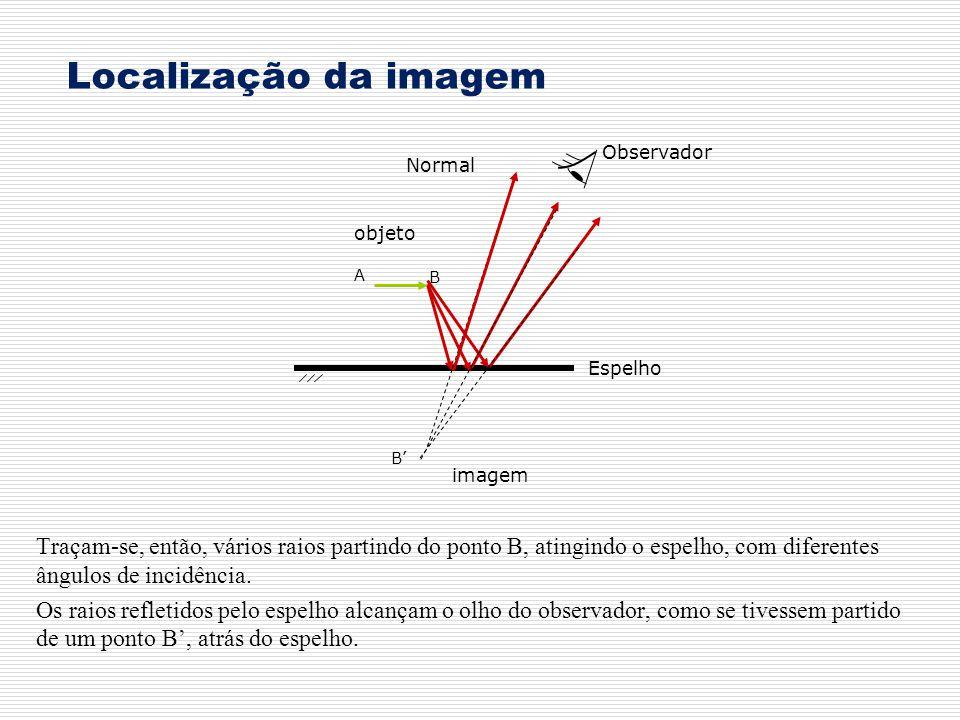 OBS: Ao deslocar um espelho plano por um espaçod em relação a um objeto parado a sua frente,temos que a distanciaD entre suas imagens é igual a: D=2d Na rotação de um espelho plano temos que o ângulo entre os raios refletidos é igual ao dobro do ângulo de rotação do espelhoθ.