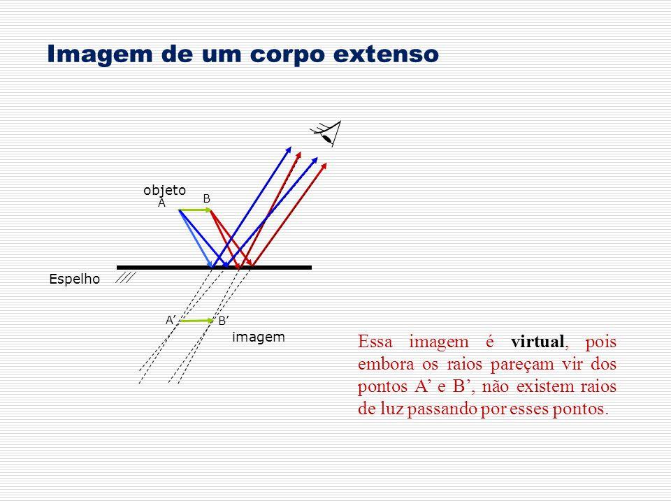 CARACTERÍSTICAS DA IMAGEM Natureza: Virtual Posição: Direita Tamanho: Igual ao objeto Obs: O espelho plano determina uma simetria,fazendo com que D OE = D EI Na imagem ocorre uma inversão bilateral(direita- esquerda) em relação ao objeto.