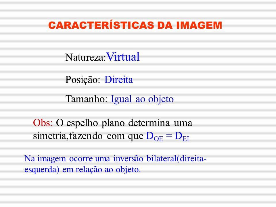 CARACTERÍSTICAS DA IMAGEM Natureza: Virtual Posição: Direita Tamanho: Igual ao objeto Obs: O espelho plano determina uma simetria,fazendo com que D OE