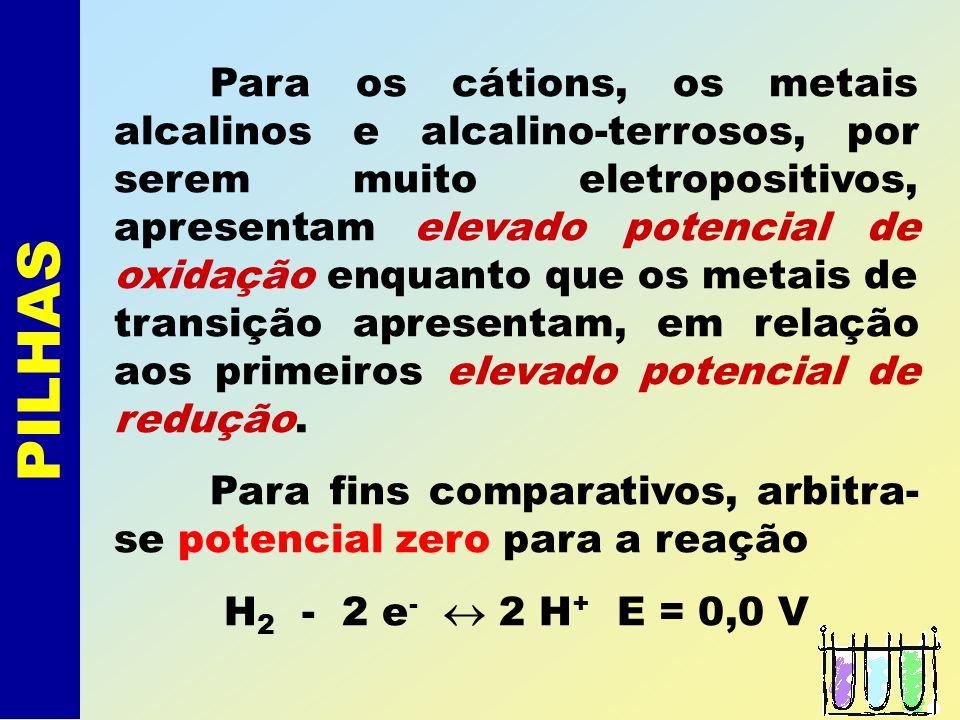 Uma pilha (ou reação galvânica) é um processo que gera uma diferença de potencial e uma corrente elétrica. Nesse processo associamos duas reações que
