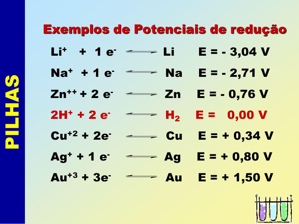 Para os cátions, os metais alcalinos e alcalino-terrosos, por serem muito eletropositivos, apresentam elevado potencial de oxidação enquanto que os me