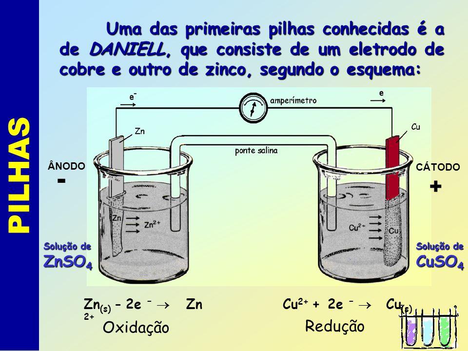 PILHAS Exemplos de Potenciais de redução Exemplos de Potenciais de redução Li + + 1 e - Li E = - 3,04 V Na + + 1 e - Na E = - 2,71 V Zn ++ + 2 e - Zn