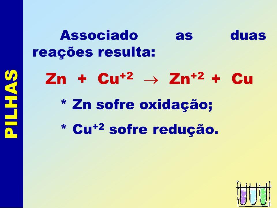 PILHAS Na pilha de Daniell o Zn tende a se oxidar pois apresenta menor potencial de redução ( - 0,76 V) enquanto cobre apresenta maior potencial de redução ( + 0,34 V).