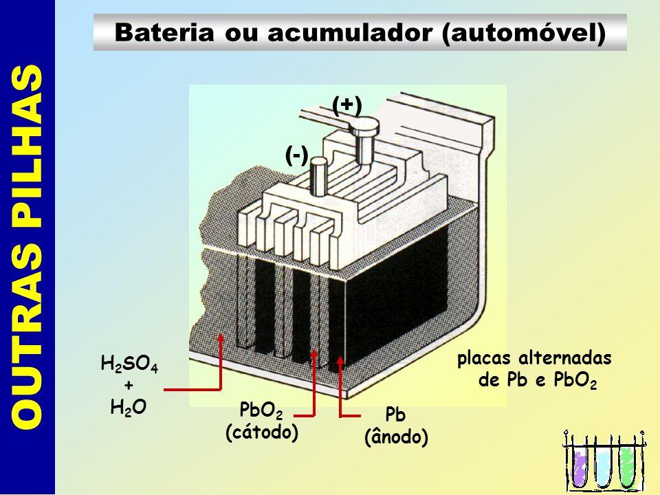OUTRAS PILHAS Pilha comum (Leclanché) REAÇÕES: 1) Ânodo Zn - 2e - Zn +2 2) Cátodo MnO 2 + 2e - Mn +2 cátodo de carbono (grafite) ânodo de zinco pasta úmida de NH 4 Cl, MnO 2 e carbono