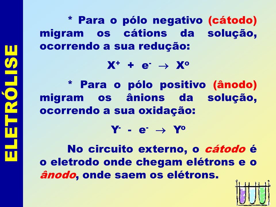 ELETRÓLISE Eletrólise é a reação não espontânea provocada pela passagem de corrente elétrica, através de uma solução. ELETRODOS INERTES pólo negativo
