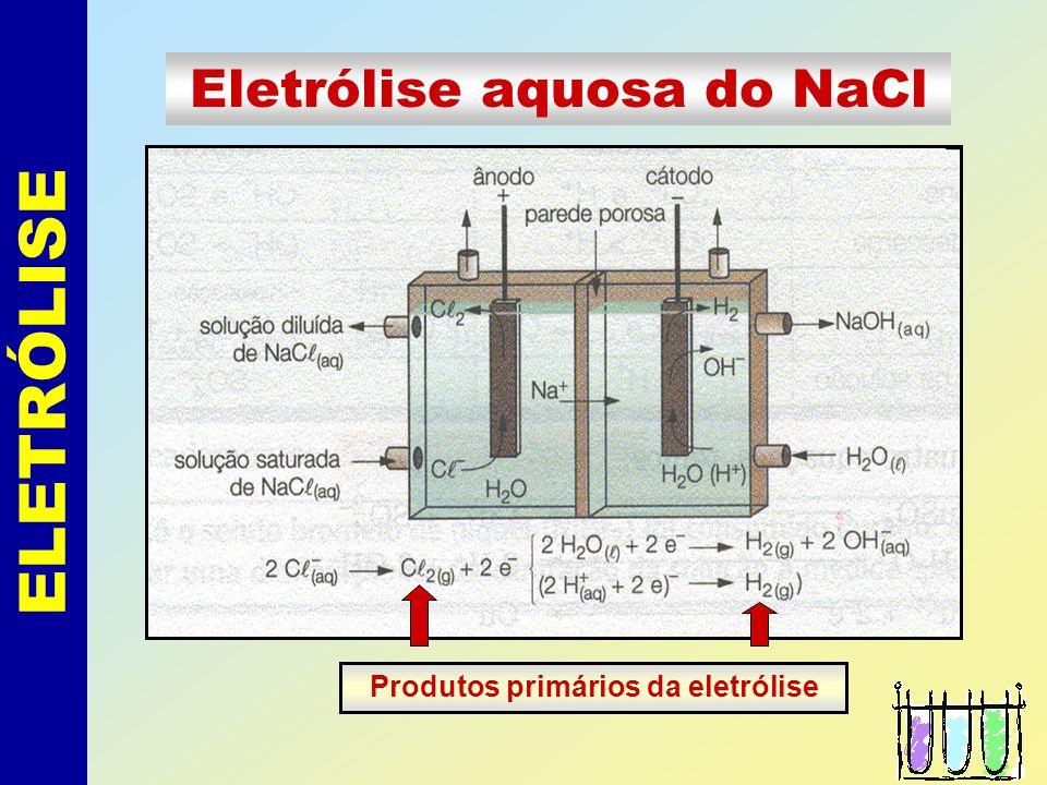 ELETRÓLISE Exemplo: *** Produtos da eletrólise do NaCl (aq) 2NaCl 2Na + + 2Cl - 2H 2 O 2H + + 2OH - Reação catódica (pólo -) 2H + + 2 e - H 2(g) Reaçã