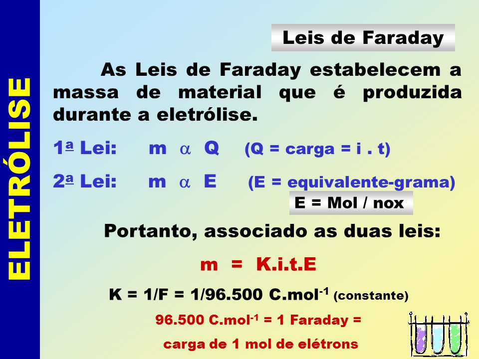 ELETRÓLISE Leis de Faraday As Leis de Faraday estabelecem a massa de material que é produzida durante a eletrólise.