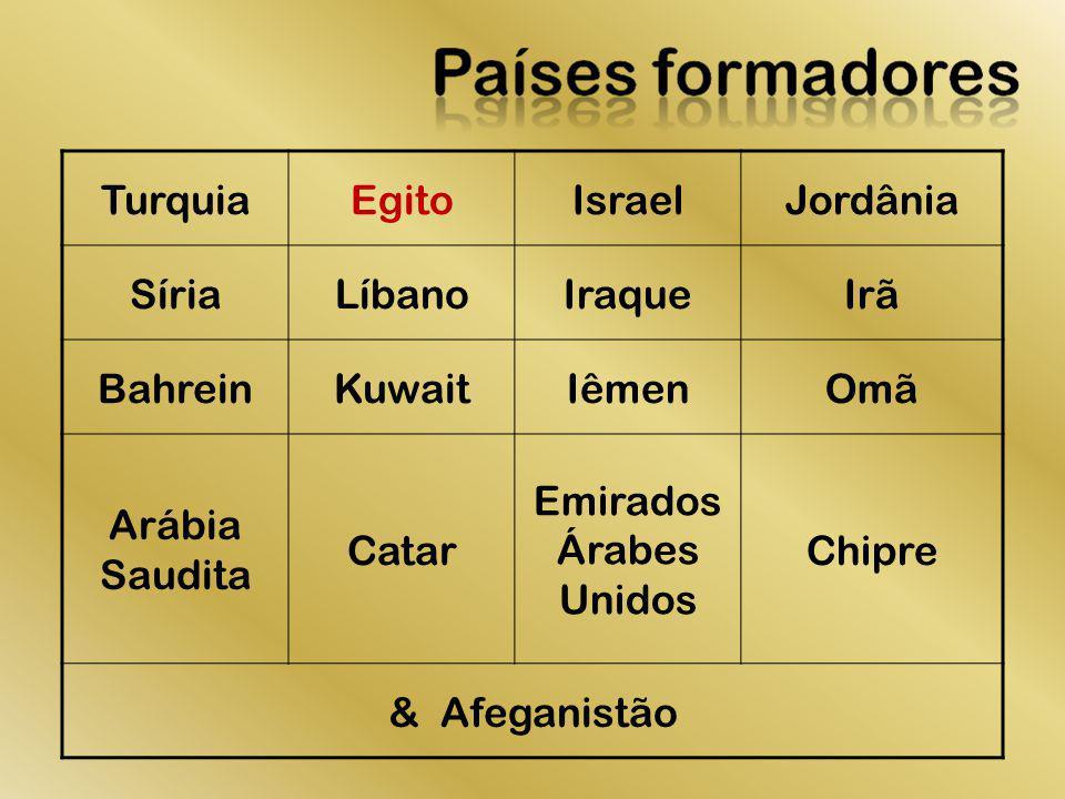 TurquiaEgitoIsraelJordânia SíriaLíbanoIraqueIrã BahreinKuwaitIêmenOmã Arábia Saudita Catar Emirados Árabes Unidos Chipre & Afeganistão