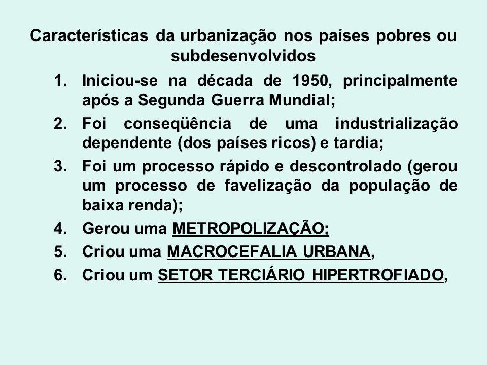 Características da urbanização nos países pobres ou subdesenvolvidos 1.Iniciou-se na década de 1950, principalmente após a Segunda Guerra Mundial; 2.F