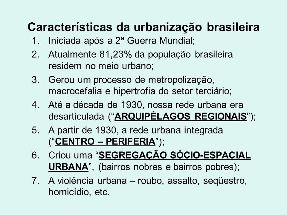 Características da urbanização brasileira 1.Iniciada após a 2ª Guerra Mundial; 2.Atualmente 81,23% da população brasileira residem no meio urbano; 3.G