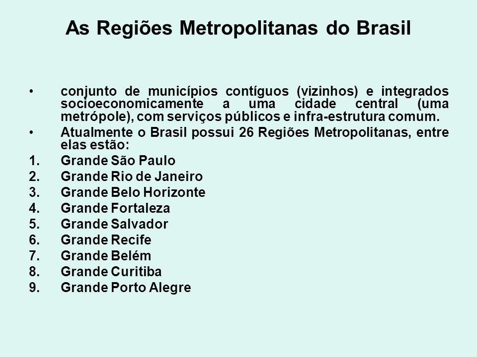 As Regiões Metropolitanas do Brasil conjunto de municípios contíguos (vizinhos) e integrados socioeconomicamente a uma cidade central (uma metrópole),