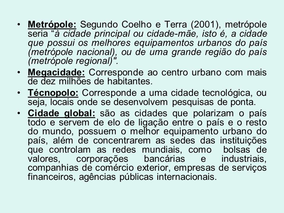 Metrópole: Segundo Coelho e Terra (2001), metrópole seria à cidade principal ou cidade-mãe, isto é, a cidade que possui os melhores equipamentos urban