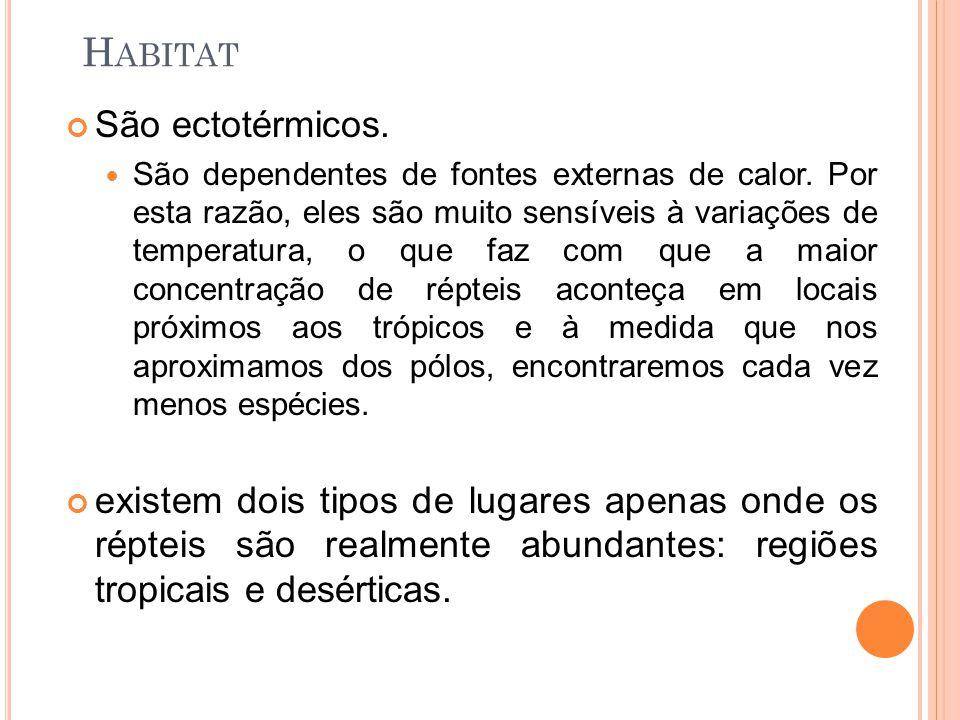 H ABITAT São ectotérmicos.São dependentes de fontes externas de calor.